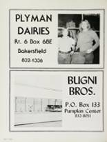 1983 Bakersfield High School Yearbook Page 254 & 255