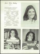 1976 Louise S. McGehee High School Yearbook Page 18 & 19