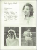 1976 Louise S. McGehee High School Yearbook Page 20 & 21