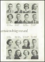 1951 Knoxville High School Yearbook Page 38 & 39