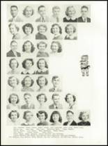 1951 Knoxville High School Yearbook Page 58 & 59