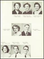 1956 Sunray High School Yearbook Page 20 & 21
