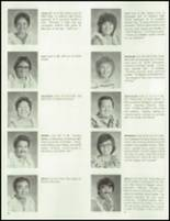 1983 Waianae High School Yearbook Page 28 & 29