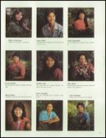 1983 Waianae High School Yearbook Page 38 & 39