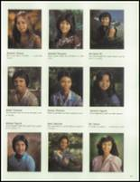 1983 Waianae High School Yearbook Page 66 & 67