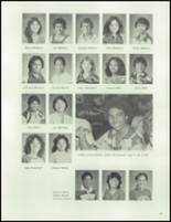 1983 Waianae High School Yearbook Page 84 & 85