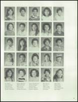 1983 Waianae High School Yearbook Page 96 & 97