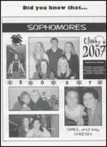 2005 Collinsville High School Yearbook Page 28 & 29