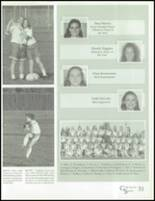 1994 Camas High School Yearbook Page 34 & 35
