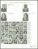 1994 Camas High School Yearbook Page 86 & 87