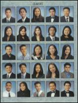 2000 University High School Yearbook Page 46 & 47