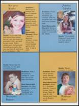 2008 Copan High School Yearbook Page 10 & 11