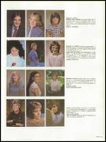 1983 Galion High School Yearbook Page 22 & 23
