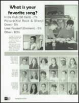 2003 Sturgis High School Yearbook Page 202 & 203