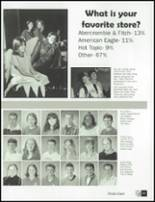 2003 Sturgis High School Yearbook Page 204 & 205