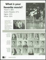 2003 Sturgis High School Yearbook Page 206 & 207