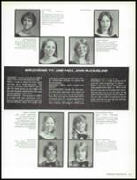 1977 Parkville High School Yearbook Page 190 & 191