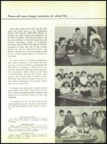 1952 North Huntington High School Yearbook Page 72 & 73