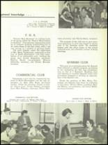 1952 North Huntington High School Yearbook Page 86 & 87