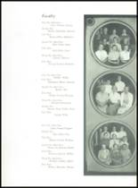 1957 Mary Institute Yearbook Page 12 & 13