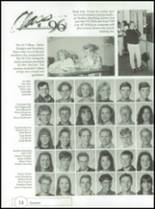 1995 Kahoka High School Yearbook Page 18 & 19
