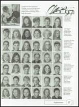 1995 Kahoka High School Yearbook Page 20 & 21