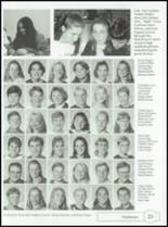 1995 Kahoka High School Yearbook Page 26 & 27
