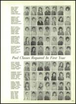 1967 Central High School Yearbook Page 122 & 123