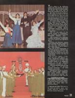 1978 Millard High School Yearbook Page 34 & 35