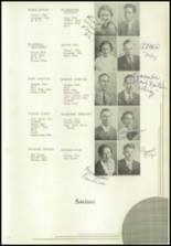 1936 Paris High School Yearbook Page 32 & 33