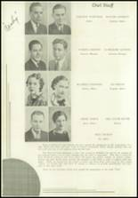 1936 Paris High School Yearbook Page 100 & 101