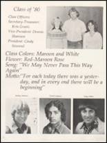1980 Independence Christian High School Yearbook Page 10 & 11