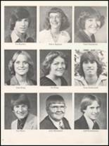 1980 Independence Christian High School Yearbook Page 20 & 21