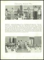1971 Hurley High School Yearbook Page 20 & 21