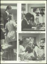 1975 Columbus School for Girls Yearbook Page 122 & 123