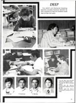 1979 Eagle Pass High School Yearbook Page 28 & 29