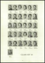 1962 Coalmont High School Yearbook Page 32 & 33