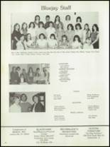 1980 Bluffs High School Yearbook Page 66 & 67