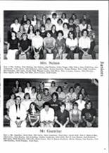 1976 Arrowhead High School Yearbook Page 44 & 45