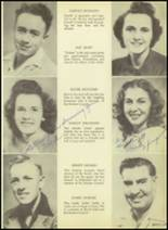 1948 Kermit High School Yearbook Page 26 & 27