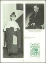 1966 Cathedral High School Yearbook Page 12 & 13