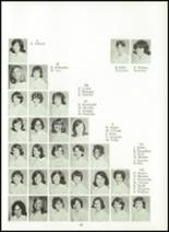 1966 Cathedral High School Yearbook Page 46 & 47