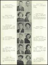 1955 Nott Terrace High School Yearbook Page 38 & 39