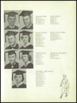 1957 Troup High School Yearbook Page 20 & 21