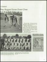 1976 Oxnard High School Yearbook Page 76 & 77