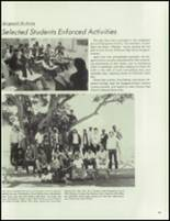 1976 Oxnard High School Yearbook Page 204 & 205