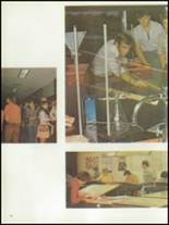 1976 Cicero High School Yearbook Page 22 & 23