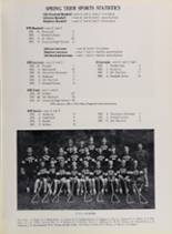 1961 St. Paul's School Yearbook Page 84 & 85
