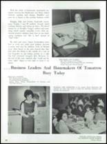 1964 Riverton High School Yearbook Page 74 & 75