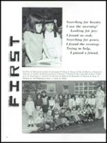 1977 Central High School Yearbook Page 20 & 21
